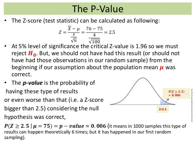 calculate score test statistic example