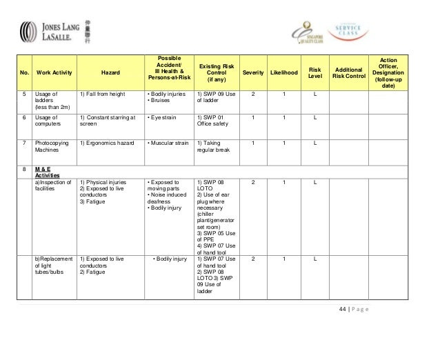 hazard and risk assessment example