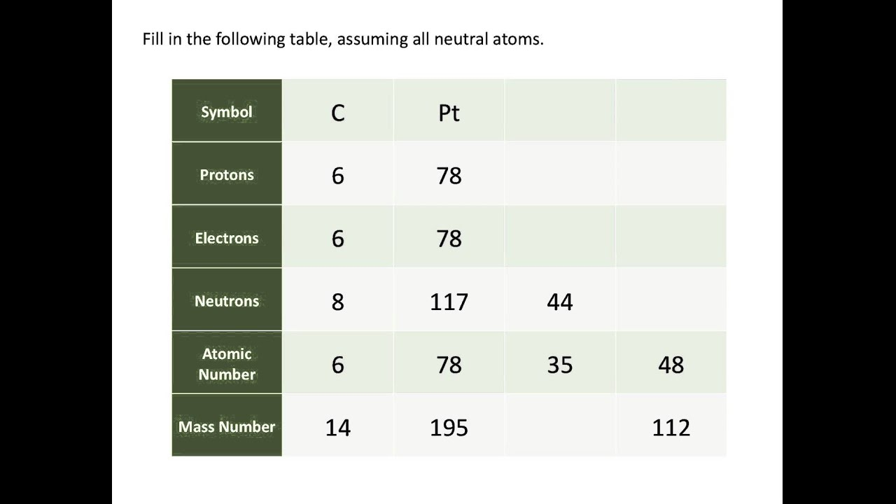atomic weight definition and example