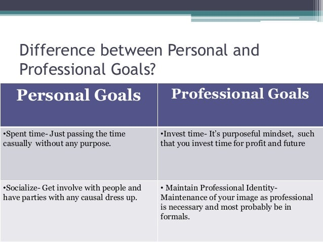 example of personal growth and professional development