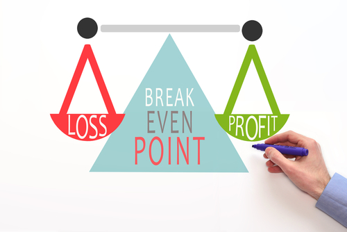 break even point example questions and answers