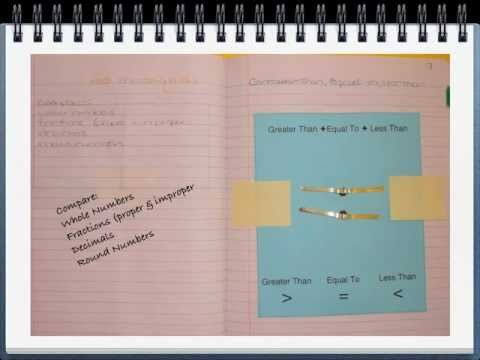 example diary of a student