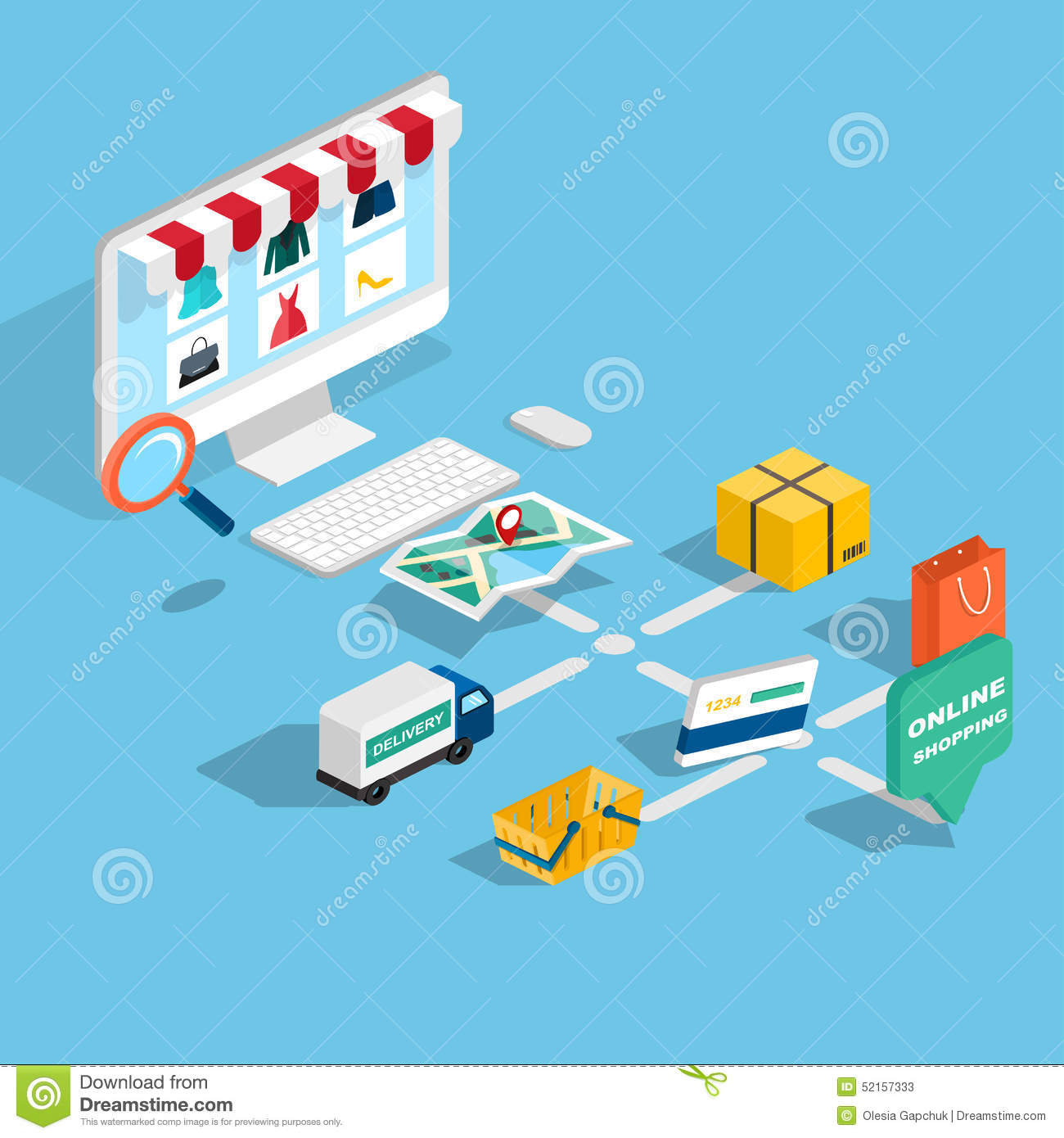 example of business to business e commerce in india