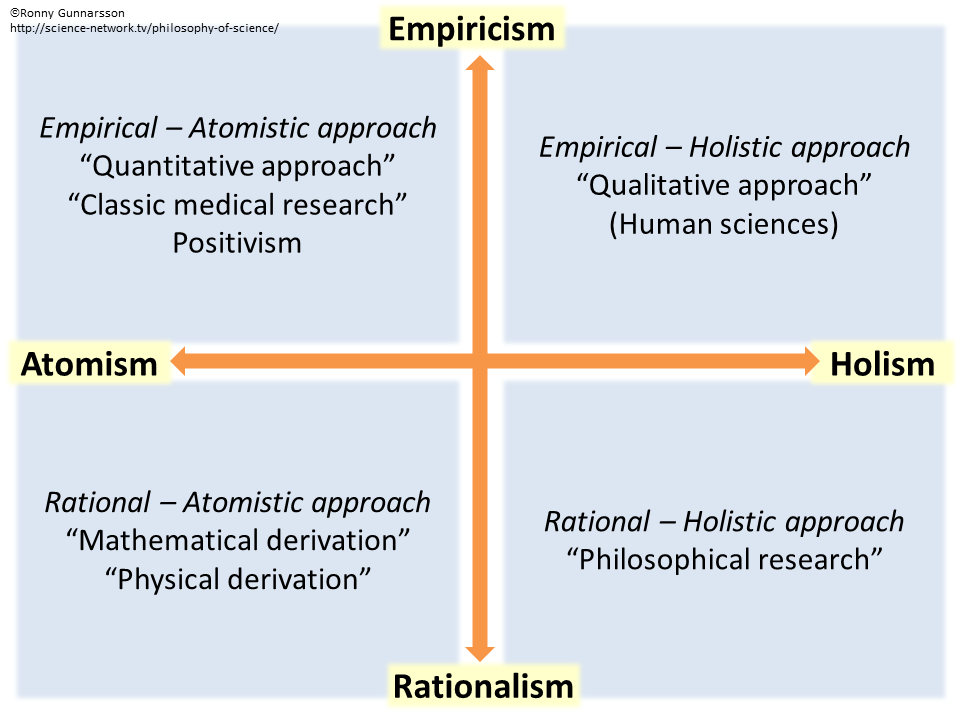 example of epistemology in psychology