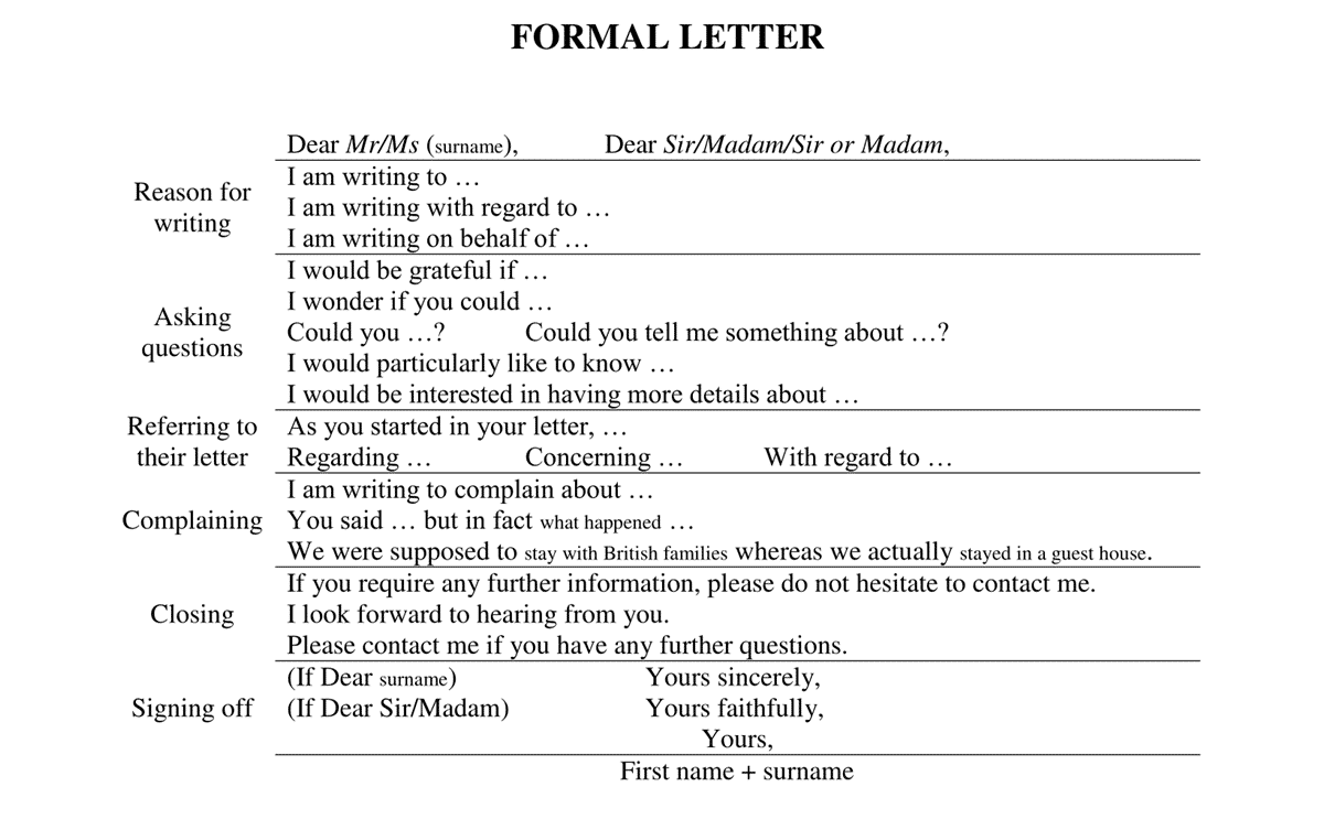 example of formal and informal english