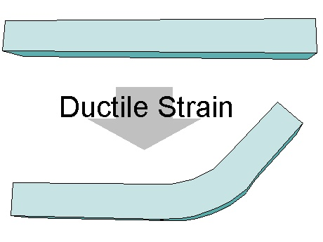 example of not ductile objects