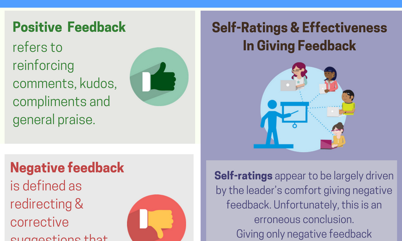 positive feedback example for manager